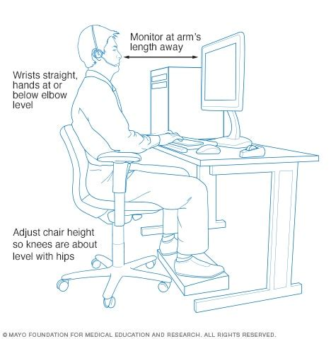 mayo clinic help desk office ergonomics your how to guide mayo clinic