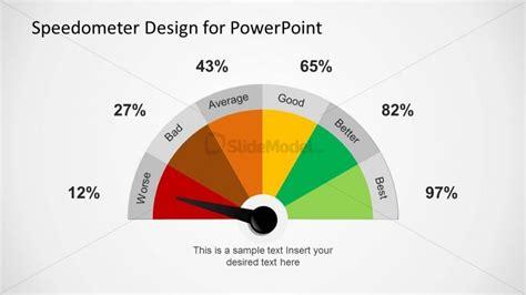 colorful gauge design for powerpoint slidemodel
