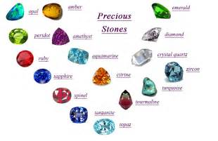 gemstones by color precious stones and semi precious stones meaning
