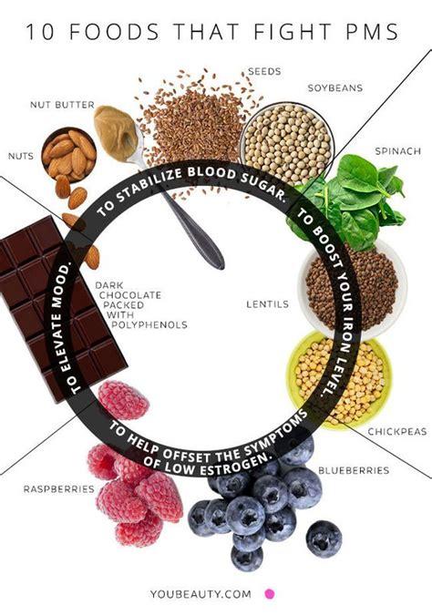 8 Foods That Fight Pms by Foods That Fight Pms Infographic Ecogreenlove