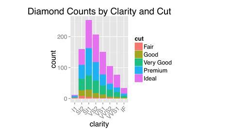 ggplot theme parameters plotting data and ggplot2 a primer for computational biology