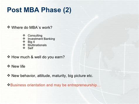 Post Mba Strategy by Ready Fro An Mba