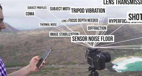 arsenal kickstarter ai is hijacking my digital camera ieee future directions