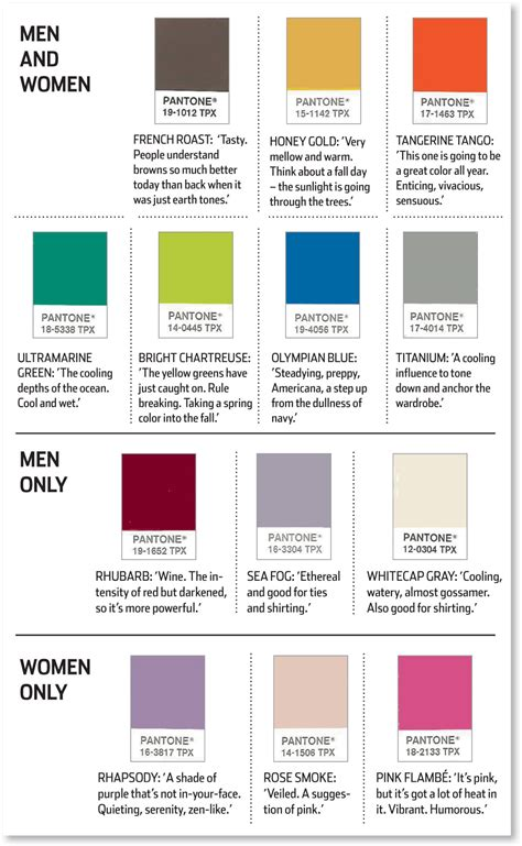 most popular favorite colors pantone releases most popular colors for fall winter 2012