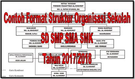 format absensi organisasi contoh format struktur organisasi sekolah sd smp sma smk