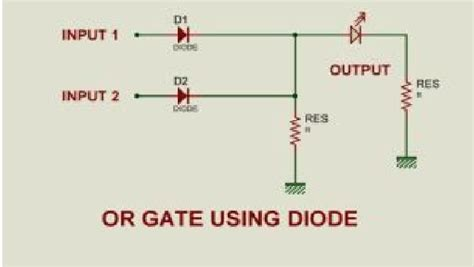 diode circuit for not gate working of or gate using diode engineersgarage
