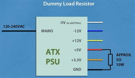 dummy load resistor psu atx power supply 5v load resistor for better 12v regulation brazen artifice 28 images 12v