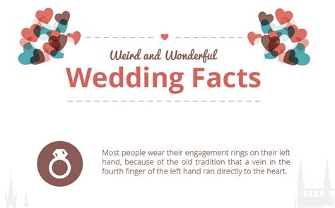 Wedding Facts by The Quirkiest Wedding Facts Recorded