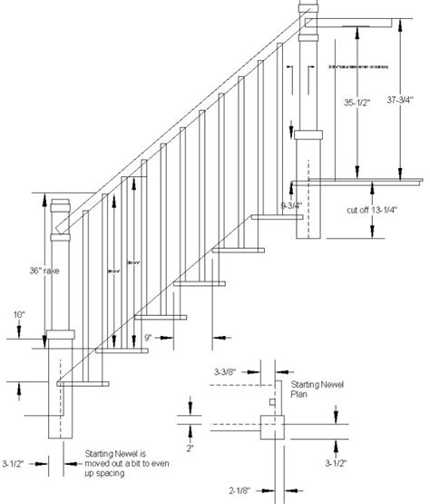 stair banister height stairway handrail height code staircase gallery