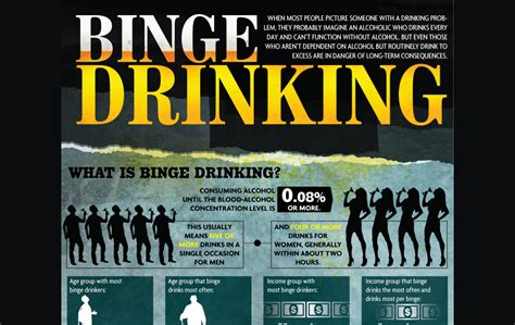 Detoxing After Binge by What Does It To Binge Drink Low Carb Foods List