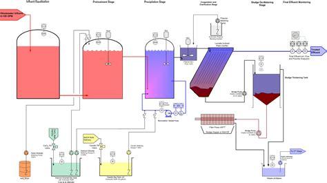 circuit setter valve definition taco wiring diagram symbols chart commercial auto symbols