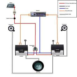 wiring diagram the best how to assemble car amp wiring diagram here is an exle of a circuit