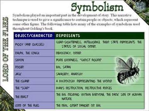 symbols of hope in lord of the flies lord of the flies task cards characters questions