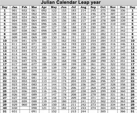 Julian Calendar 2012 365 Day Julian Calendar Calendar Template 2016