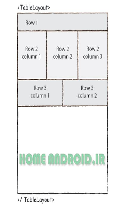 android studio table layout صفحه بندی tablelayout android studio خانه اندروید