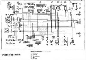 peugeot motorcycle manuals pdf wiring diagrams