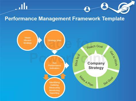 performance management templates performance management framework template 15 powerpoint