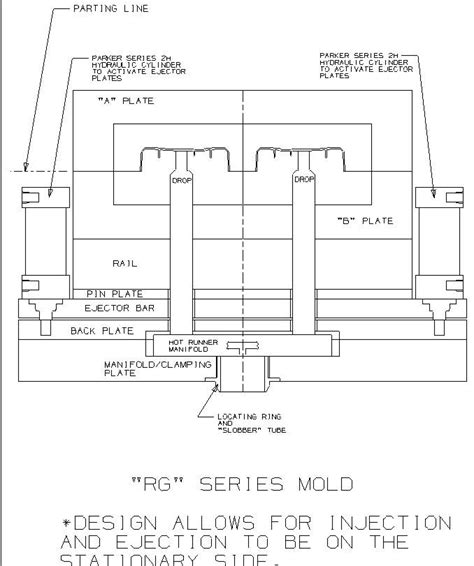 common injection mold design mistake injection mold design standard
