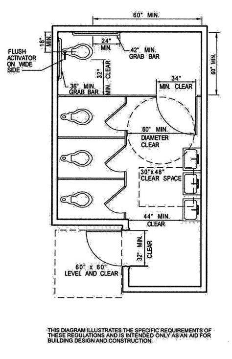 Standard Water Closet Dimensions by Toilet Stall Dimensions Best 26995 Architecture Human