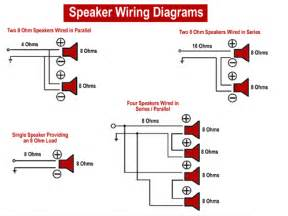 speaker wiring diagram series and parallel speaker get free image about wiring diagram