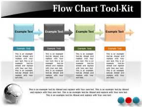 powerpoint template process flow best photos of flow chart powerpoint template powerpoint