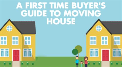 buying a house process timeline uk first time buyer timeline from deposit to completion property division