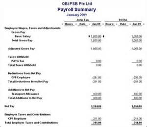 Quickbooks Payslip Template by Quickbooks Payroll Reports Quickbooks Asia