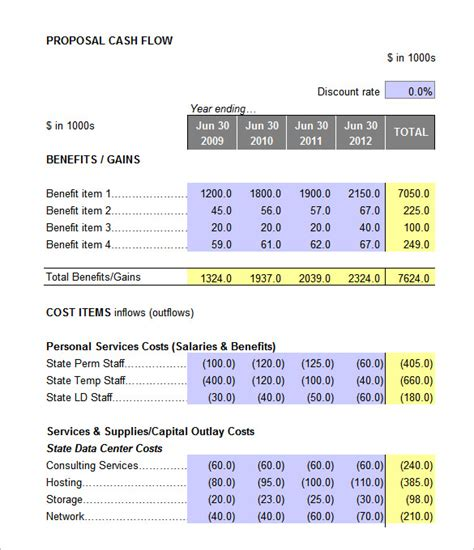 financial analysis template financial analysis templates 7 free word excel pdf