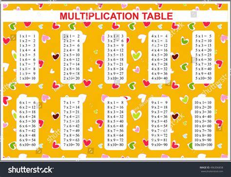 Multiplek Tebal 2 Cm vector multiplication table tables school stock vector 496306858