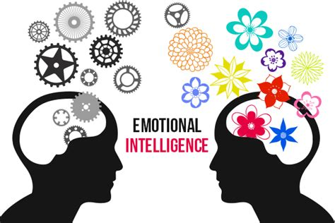 emotional intelligence create the person you want to be build confidence and develop your emotions books emotional intelligence what you need to