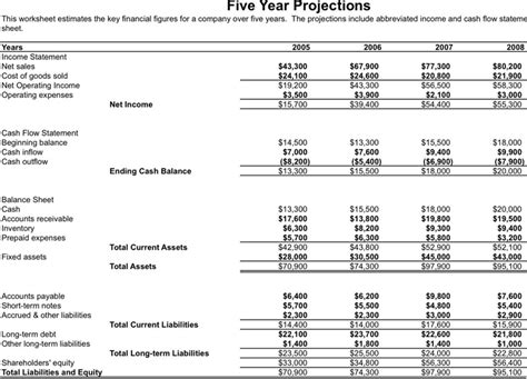5 year flow projection template 5 year business financial projections for free