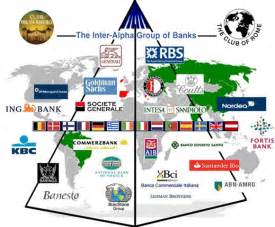 Non Fiat Currency Political Vel Craft Rothschild