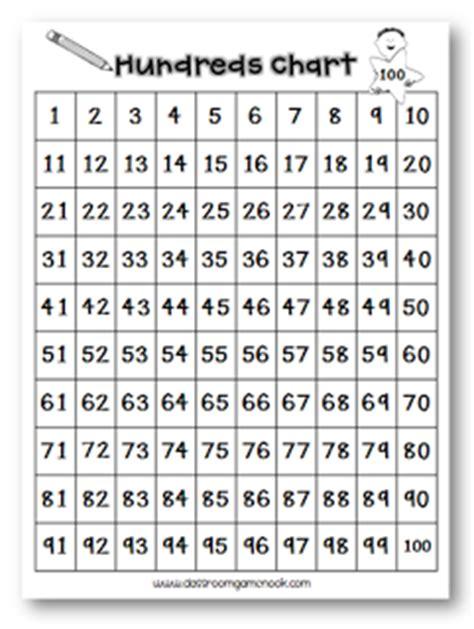 printable desk size hundreds chart image gallery hundreds chart math