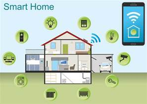 2017 Smart Home Smart Home Archives Grunts Move Junk