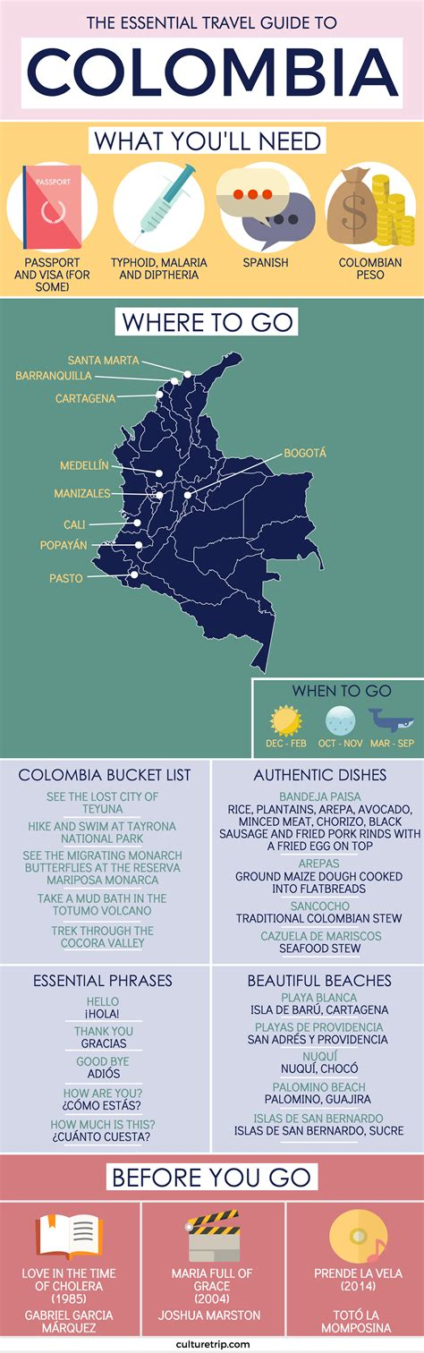 Transfering To Colombia Mba Program by The Essential Travel Guide To Colombia Infographic