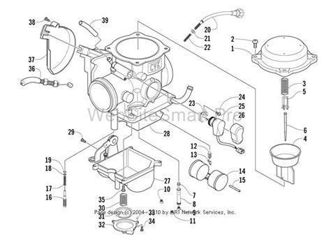 keihin cvk36 diagram cvk carb diagram wiring library