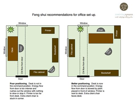 feng shui solutions use feng shui to set up a home office