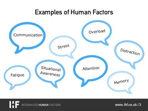 Human Factor human factors in finance