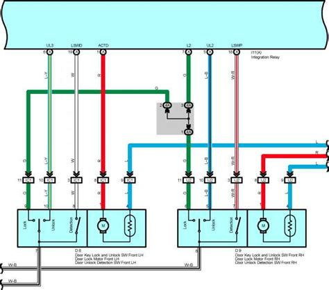 central lock wiring diagram toyota efcaviation