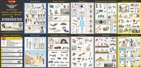 help my is a survival guide for of books aviation visual language survival guide for afghanistan
