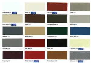 metal roof color chart fabral metal roofing and siding 2016 car release date