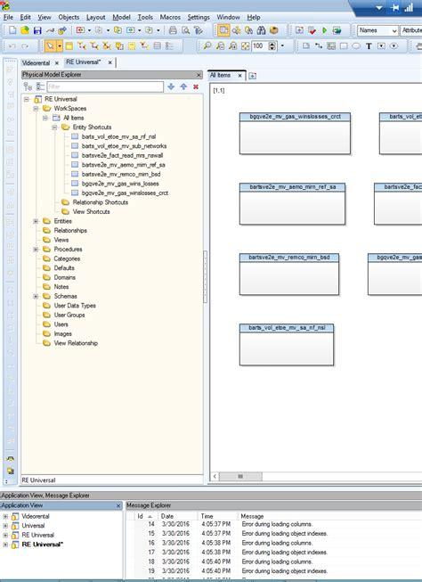 Data Modeler Engineering