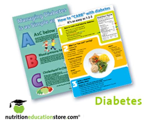 weight management education materials communicating food for health contact