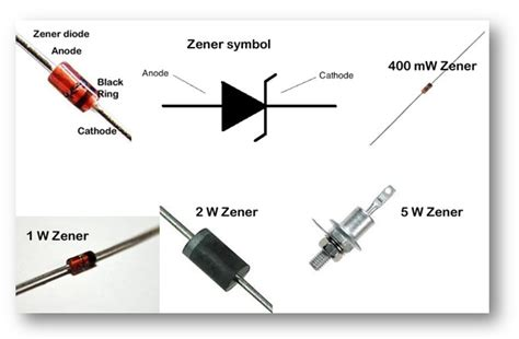 types of diodes in ohms and zener resistor simple design 4 electronics hobby