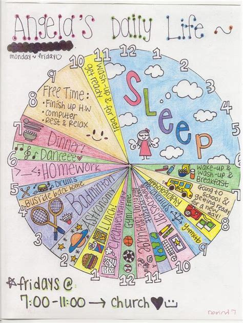 design management activities 25 best ideas about pie graph on pinterest pie chart