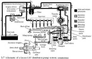 perkins 6 cylinder engine perkins free engine image for user manual