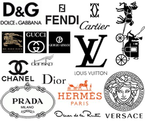 top clothing brand logos trend fashion