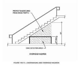 Ada Requirements For Stairs similiar ada stair railing code keywords