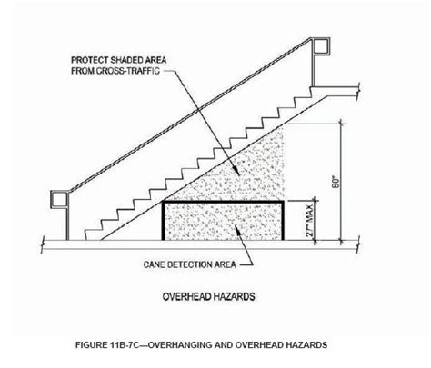 Ada Blind Requirements ada stair handrail requirements quotes