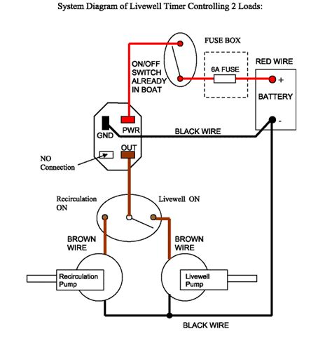 wiring diagram for timer on live well wiring get free